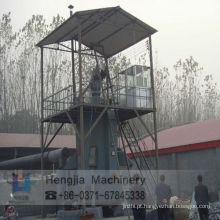 Forno a gás de Hengjia