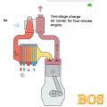Bd Diesel Performance Killer-B Single Turbo Kits