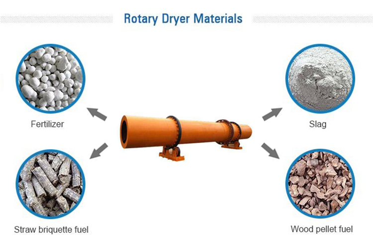 silica sand competitive price rotary air dryer Application