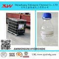 Ammonium Hydroxide As Polymerization Inhibitor In Paint