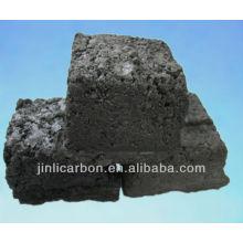 Carbon/Graphite Electrode Paste for ferro alloy manufacture