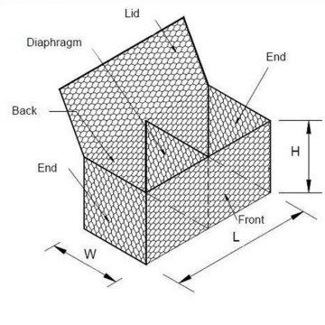 Caixas de Gabião Hexagonal Galvanizado com Zinco Pesado para Venda