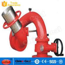 Пульт дистанционного управления противопожарной водяной пушки пожарной машины водомет