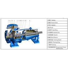 Isr Hot Water End Suction Centrifugal Pump