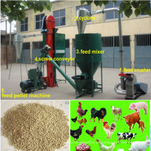 Línea de producción de alimentación animal para uso agrícola