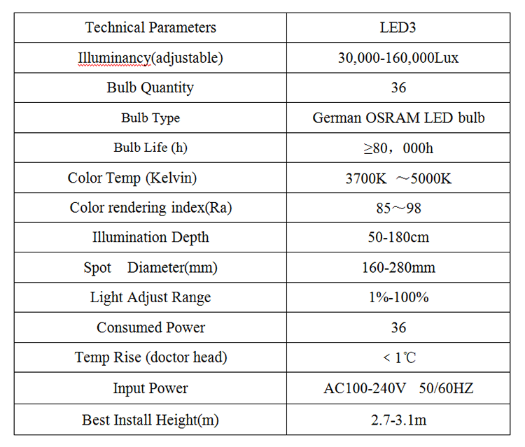 KDLED3 (ELEHANT TYPE) EXAM LIGHT