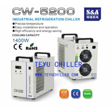 Water cooled chiller for electric spindle