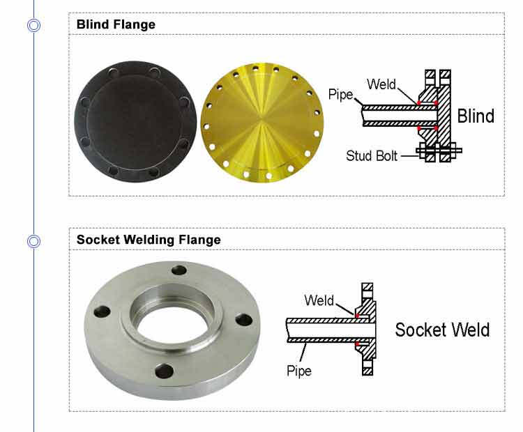Pipe Fitting Flange
