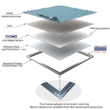 19W/40W/80W/Free Sample Newest Long Warranty Epistar Chip LED Panel Light