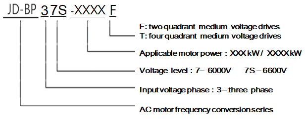 medium voltage drives pdf
