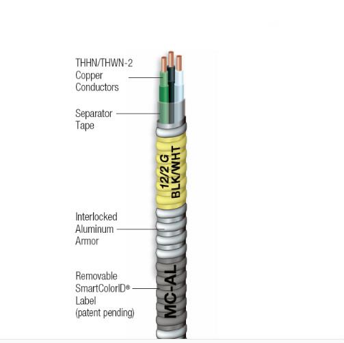 MC cable14