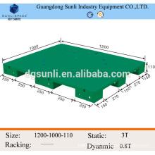 Plastic Product Industrial Plastic Pallet Price