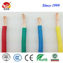 PVC Insulated Copper Electric Cable dan Wires produk utama