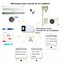 Wireless Remote Controller for Air Conditioner/Heating Pump