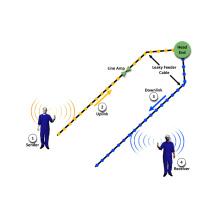 Leakage Communication System for Mine