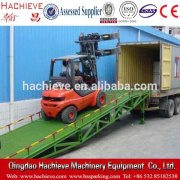 Container used loading ramp hydraulic ramps