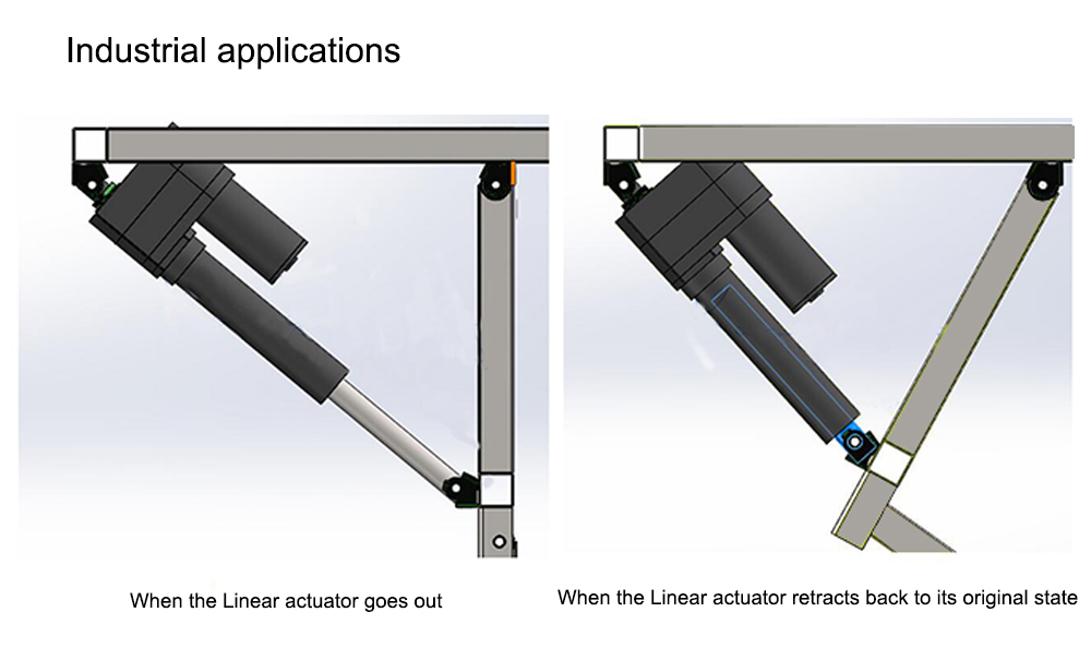 linear actuator application
