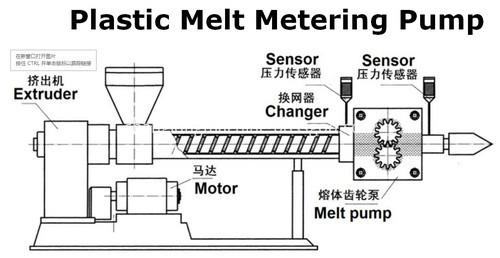 Plastic PE Film Machine