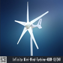 Off Grid Wind Power System
