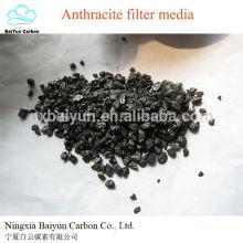 антрацитового угля с конкурентоспособной ценой для бумажного производства