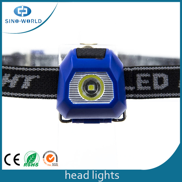 3w Smd Led Headlights