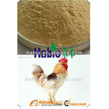 Compound Enzymes for broilers feed additives-High protein poultry feed additive