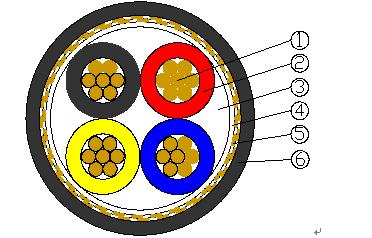 CU/PVC/PVC 600/1000 V 4×2.5 mm2