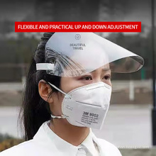 Verkauf Schutzhelm Gesichtsschutz