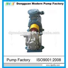KCB series high pressure gear pump