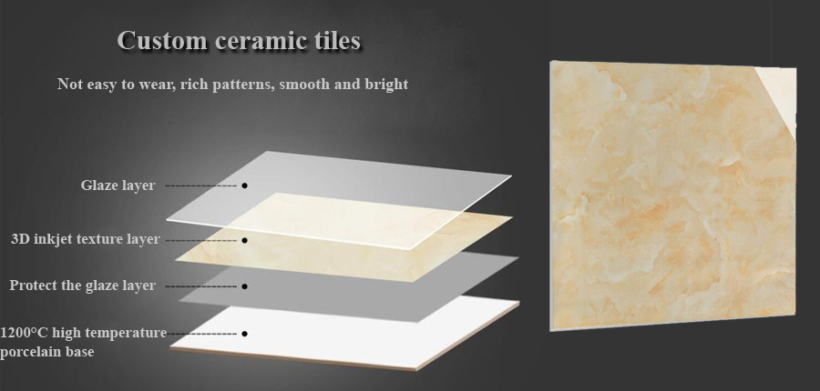 Customized Ceramic Tiles