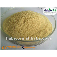 Best Poultry (Broiler) Feed Additives