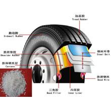 Tonchips Mattiermittel für Reifenindustrie