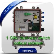 Receptor de Fibra Óptica FTTH 2 Receptor