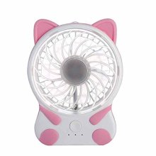 Desktop Fan Portable USB Cat Shaped Fan Wholesale
