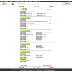 Valve Parts USA Import Customs Data