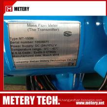 High pressure flow meter
