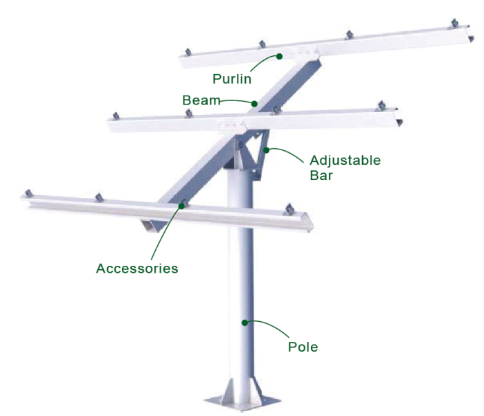 Single Ramming Pole Mounting System