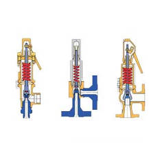 BOPP Safety Valves