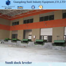 Warehouse Car Lift Hydraulic Dock Loading Leveler