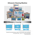 Lingke Ultraschall-Mini-Reiniger
