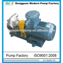 KCB series high viscosity gear pump