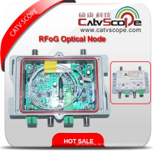 Catvscope Csp-2360 FTTH Rfog Optischer Empfänger / Optischer Knoten