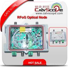 Catvscope Csp-2360 FTTH Rfog Receptor óptico / Nó óptico