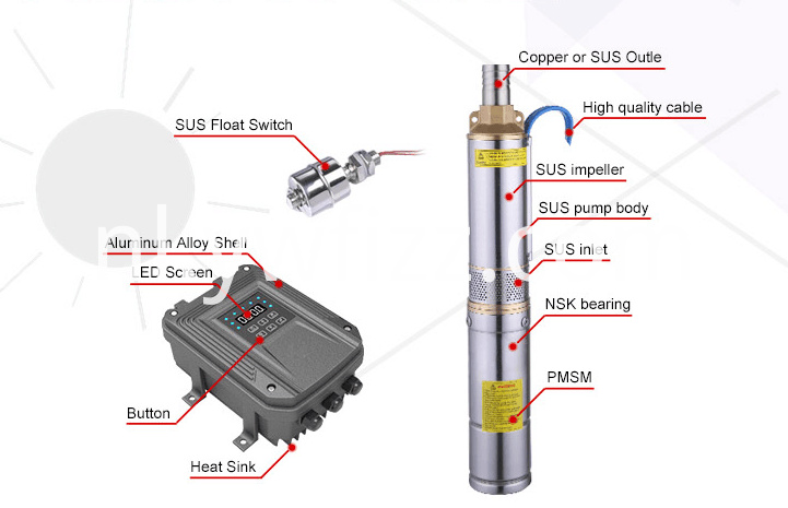 Stainless Steel Jet Pump