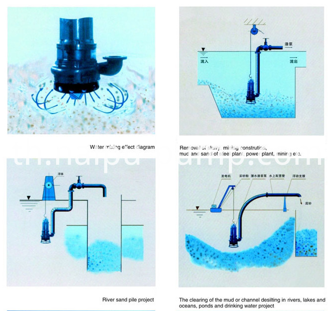 ZJQ submersible slurry pump application