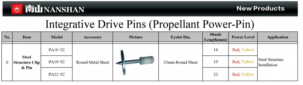 Nanshan Integrative Drive Pins 6