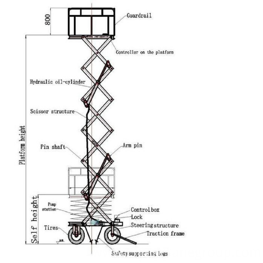 lift tables drawing -LT CRANE