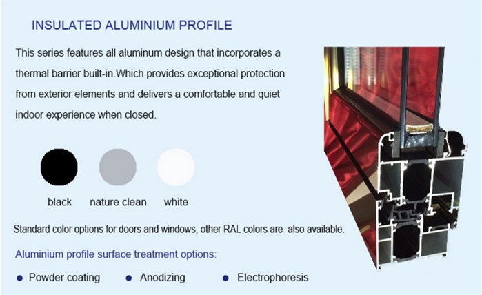 Isulated Aluminium profile S