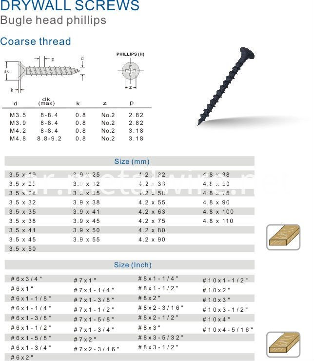 drywall screws specification