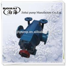 WZYB series asphalt gear pump on good quality
